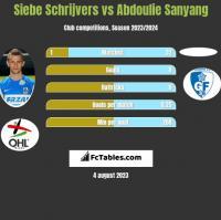 Siebe Schrijvers vs Abdoulie Sanyang h2h player stats