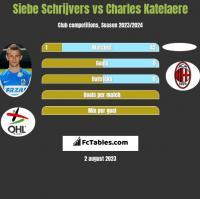 Siebe Schrijvers vs Charles Katelaere h2h player stats