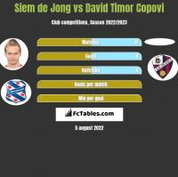 Siem de Jong vs David Timor Copovi h2h player stats