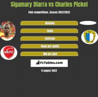 Sigamary Diarra vs Charles Pickel h2h player stats