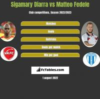 Sigamary Diarra vs Matteo Fedele h2h player stats