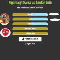 Sigamary Diarra vs Gaetan Arib h2h player stats