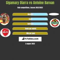Sigamary Diarra vs Antoine Baroan h2h player stats