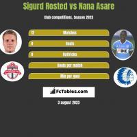 Sigurd Rosted vs Nana Asare h2h player stats