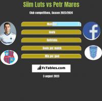 Siim Luts vs Petr Mares h2h player stats