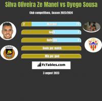 Silva Oliveira Ze Manel vs Dyego Sousa h2h player stats