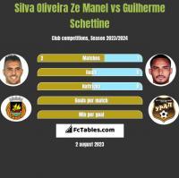 Silva Oliveira Ze Manel vs Guilherme Schettine h2h player stats