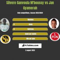 Silvere Ganvoula M'boussy vs Jan Gyamerah h2h player stats