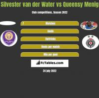 Silvester van der Water vs Queensy Menig h2h player stats