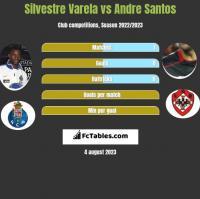 Silvestre Varela vs Andre Santos h2h player stats