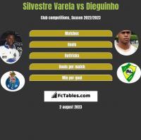 Silvestre Varela vs Dieguinho h2h player stats