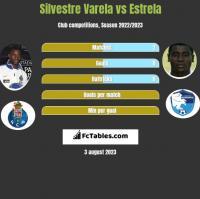 Silvestre Varela vs Estrela h2h player stats