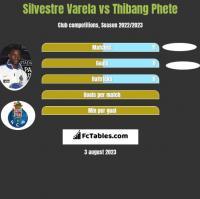 Silvestre Varela vs Thibang Phete h2h player stats