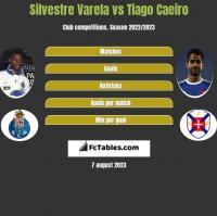 Silvestre Varela vs Tiago Caeiro h2h player stats