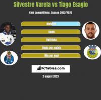 Silvestre Varela vs Tiago Esagio h2h player stats