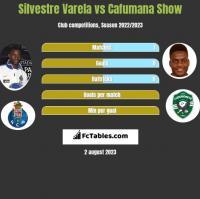 Silvestre Varela vs Cafumana Show h2h player stats