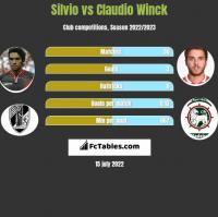 Silvio vs Claudio Winck h2h player stats