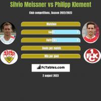 Silvio Meissner vs Philipp Klement h2h player stats