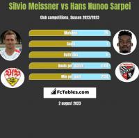 Silvio Meissner vs Hans Nunoo Sarpei h2h player stats