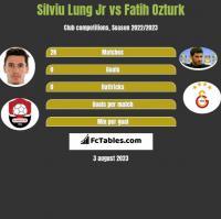 Silviu Lung Jr vs Fatih Ozturk h2h player stats