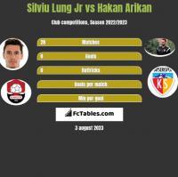 Silviu Lung Jr vs Hakan Arikan h2h player stats