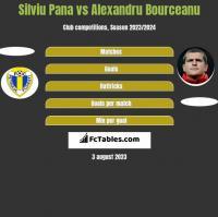 Silviu Pana vs Alexandru Bourceanu h2h player stats