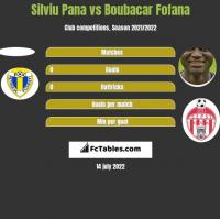Silviu Pana vs Boubacar Fofana h2h player stats