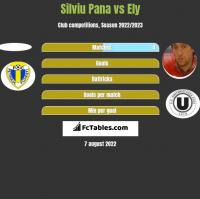 Silviu Pana vs Ely h2h player stats
