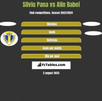 Silviu Pana vs Alin Babei h2h player stats