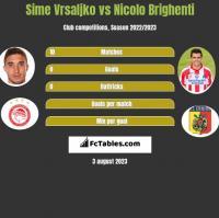 Sime Vrsaljko vs Nicolo Brighenti h2h player stats