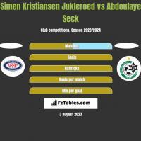 Simen Kristiansen Jukleroed vs Abdoulaye Seck h2h player stats