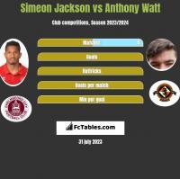 Simeon Jackson vs Anthony Watt h2h player stats