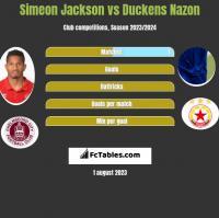 Simeon Jackson vs Duckens Nazon h2h player stats