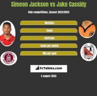 Simeon Jackson vs Jake Cassidy h2h player stats