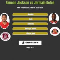 Simeon Jackson vs Jermain Defoe h2h player stats