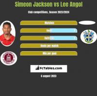 Simeon Jackson vs Lee Angol h2h player stats