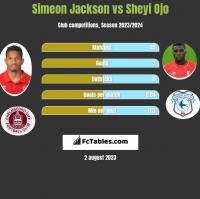 Simeon Jackson vs Sheyi Ojo h2h player stats