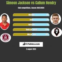 Simeon Jackson vs Callum Hendry h2h player stats