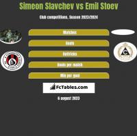 Simeon Slavchev vs Emil Stoev h2h player stats