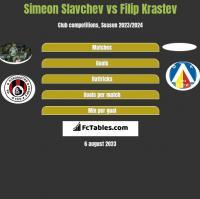 Simeon Slavchev vs Filip Krastev h2h player stats