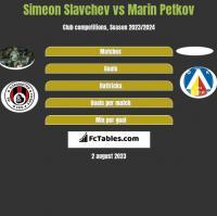 Simeon Slavchev vs Marin Petkov h2h player stats