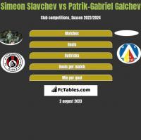 Simeon Slavchev vs Patrik-Gabriel Galchev h2h player stats