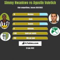 Simmy Nwankwo vs Agustin Vuletich h2h player stats