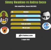 Simmy Nwankwo vs Andrea Cocco h2h player stats