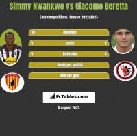 Simmy Nwankwo vs Giacomo Beretta h2h player stats