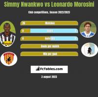 Simmy Nwankwo vs Leonardo Morosini h2h player stats