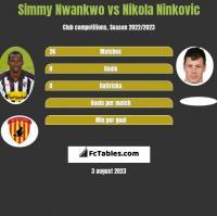Simmy Nwankwo vs Nikola Ninkovic h2h player stats