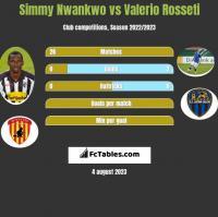 Simmy Nwankwo vs Valerio Rosseti h2h player stats