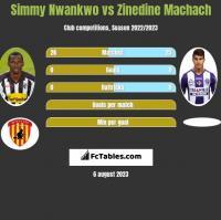 Simmy Nwankwo vs Zinedine Machach h2h player stats
