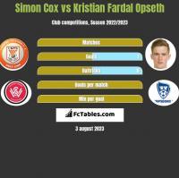 Simon Cox vs Kristian Fardal Opseth h2h player stats